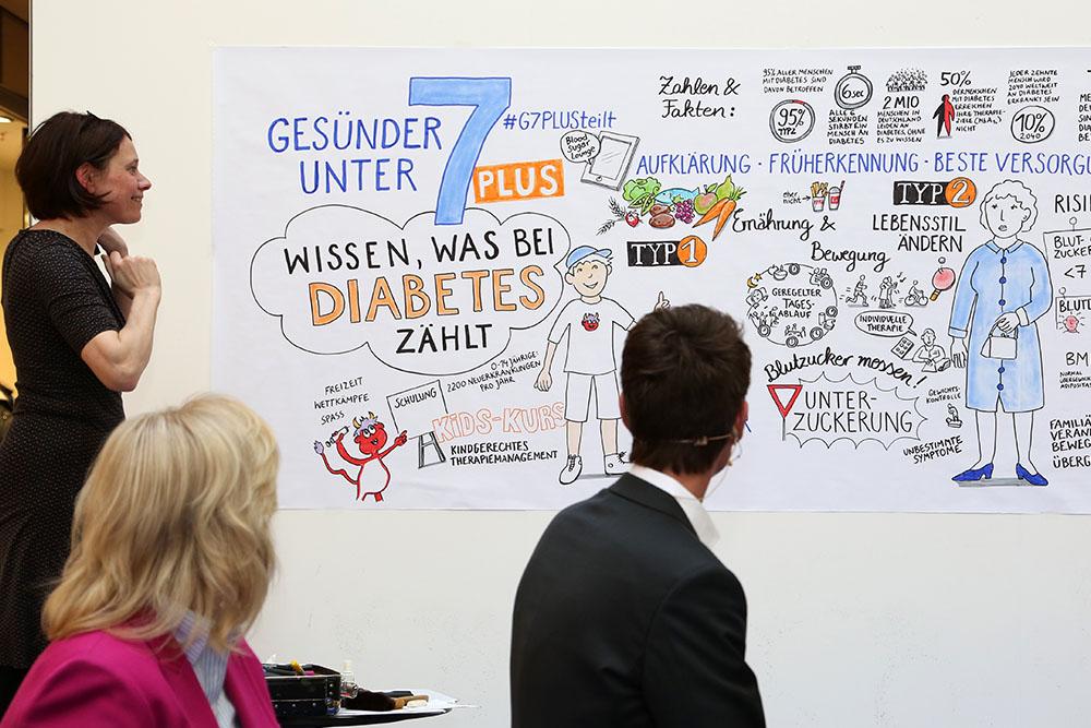 Bildlich festgehalten wurden die Inhalte der Vorträge und Interviews zum Thema Diabetes von einer Live-Zeichnerin